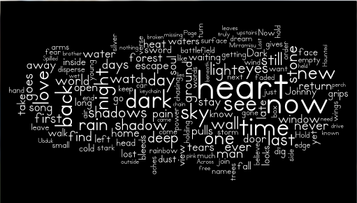 chiaroscuro-wordle
